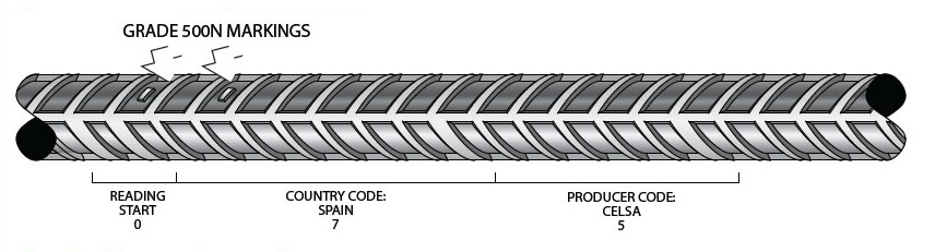 Rebar Identification Marks : List of rolling marks on reinforcing steels